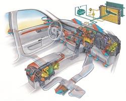 Ac service bil